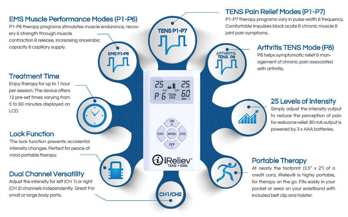 TENS EMS unit features - Benefits of combining TENS & EMS