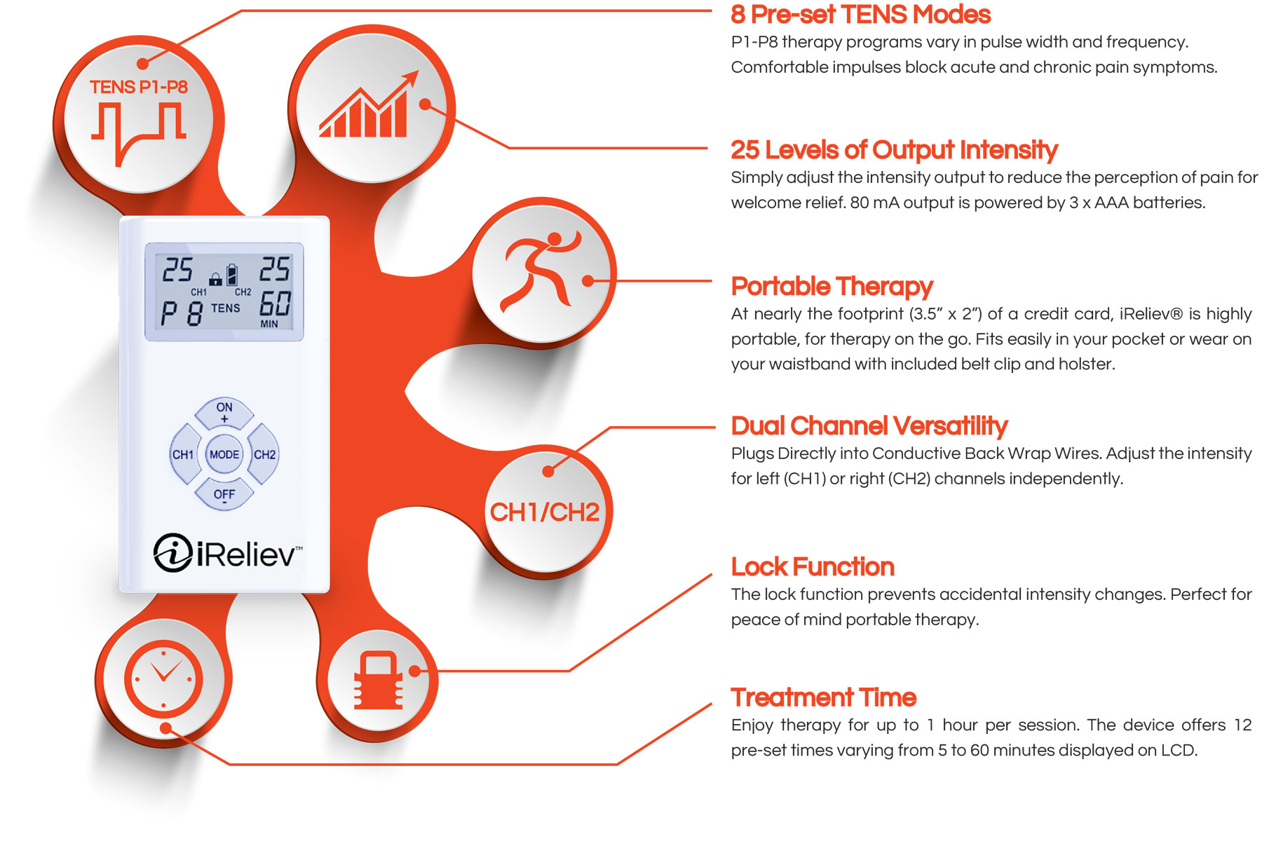 ET-1313 back pain relief machine inforgraphic